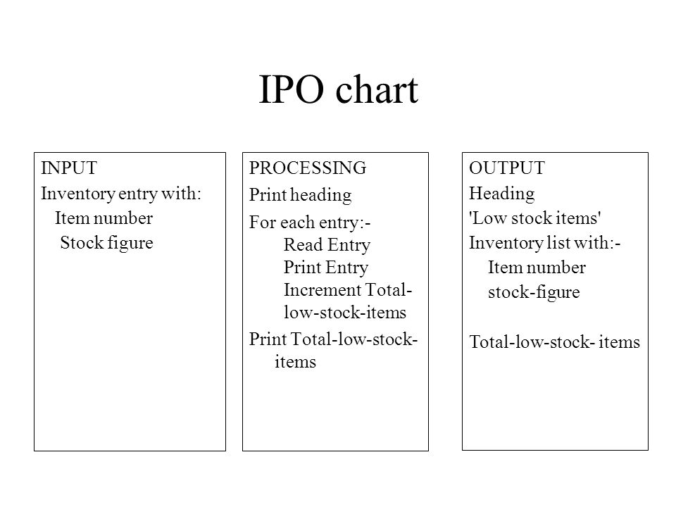 nyse how to read stock tables