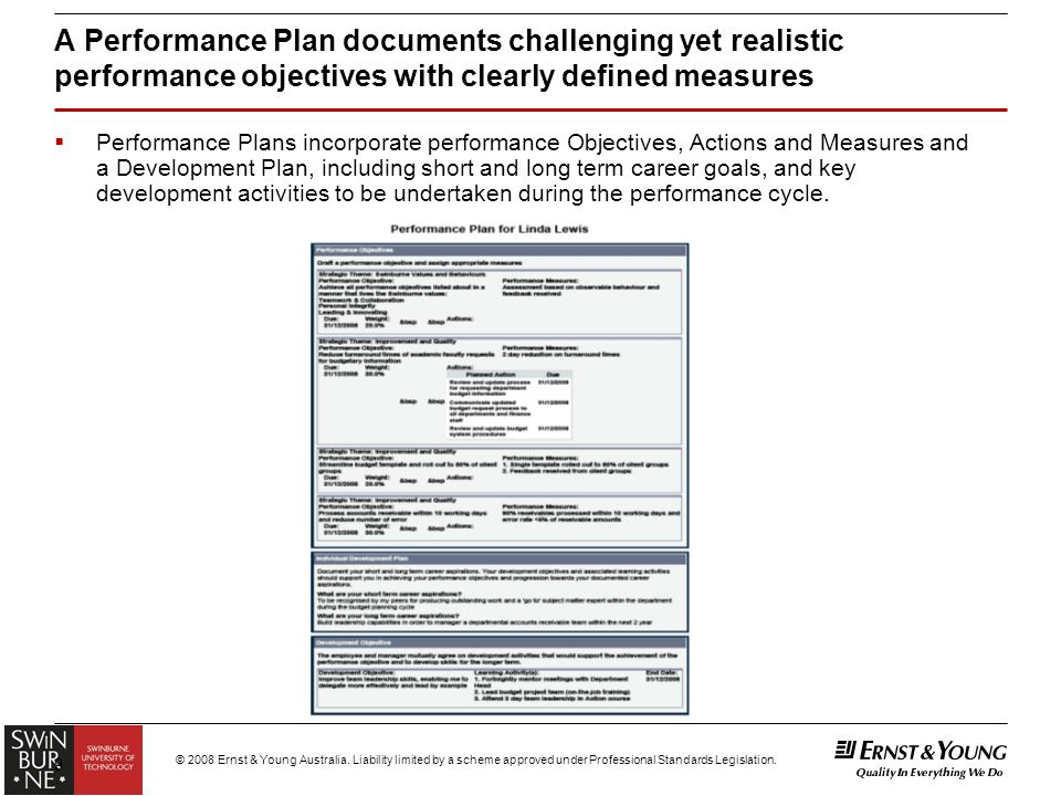 Module   Establish Performance Plan For General Staff  Ppt Download