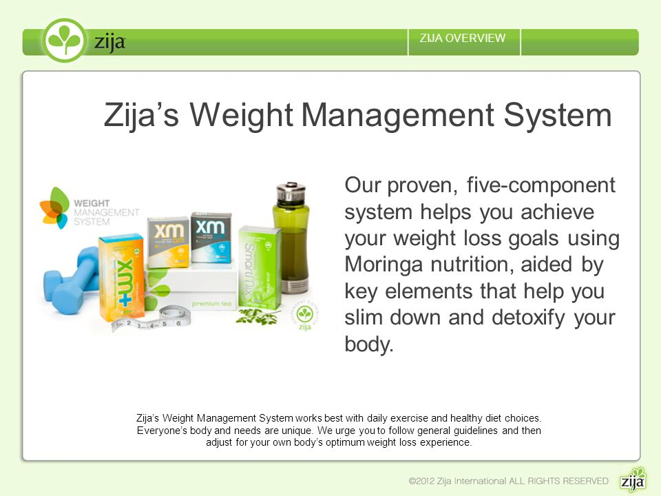 Zija's Weight Management System