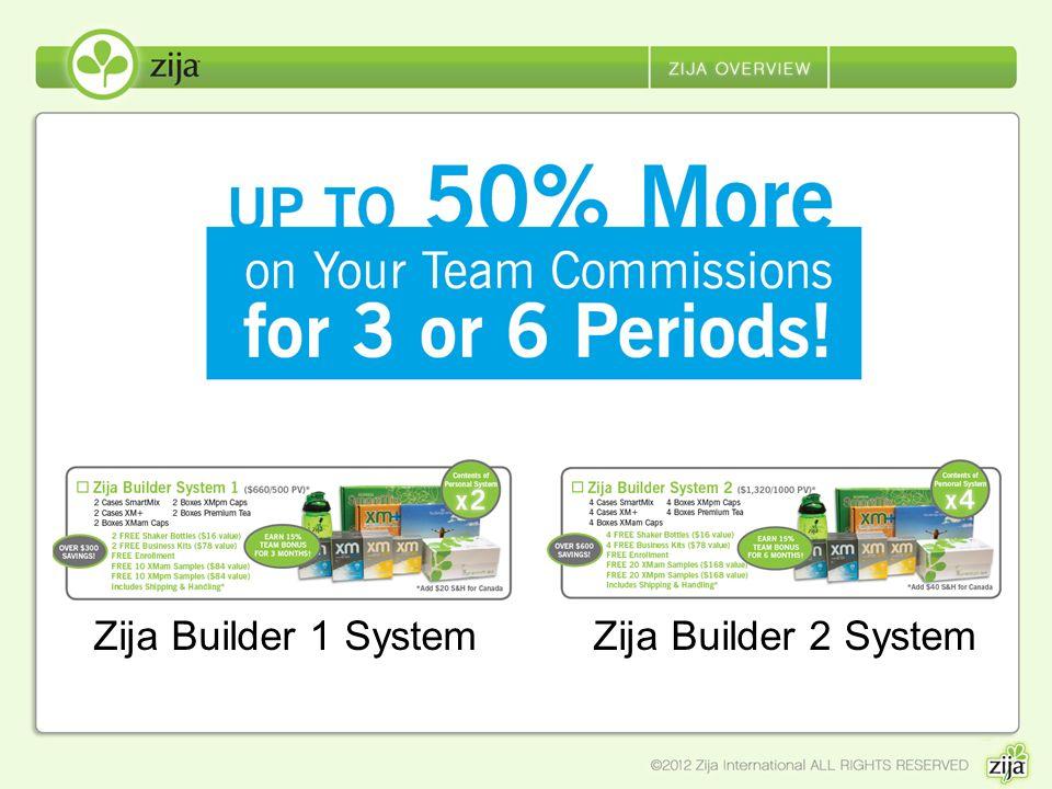 Zija Builder 1 System Zija Builder 2 System