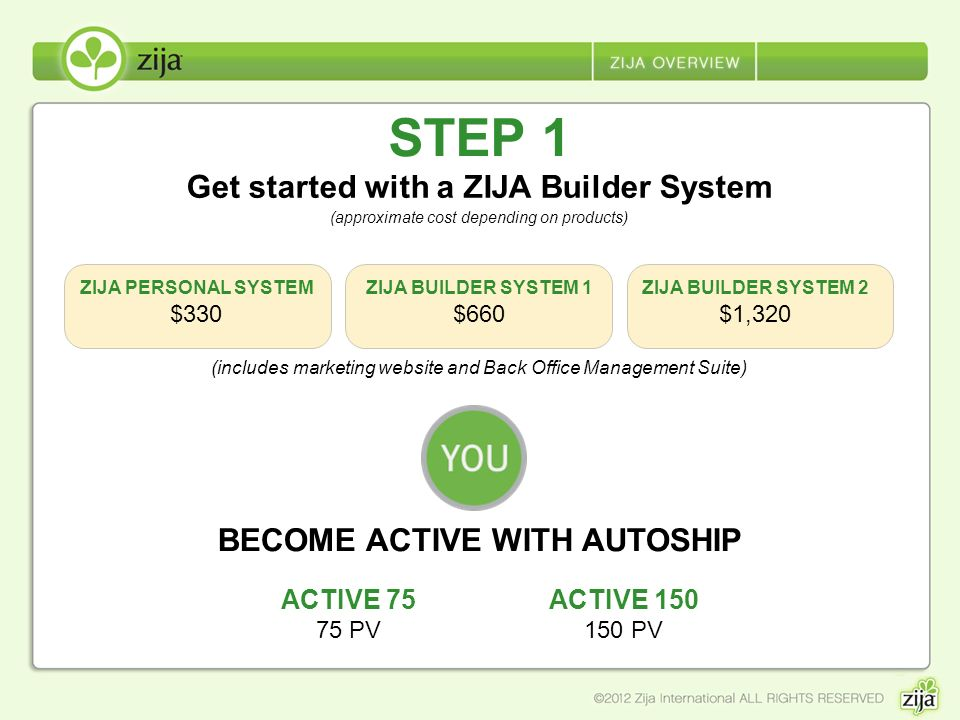 Get started with a ZIJA Builder System BECOME ACTIVE WITH AUTOSHIP