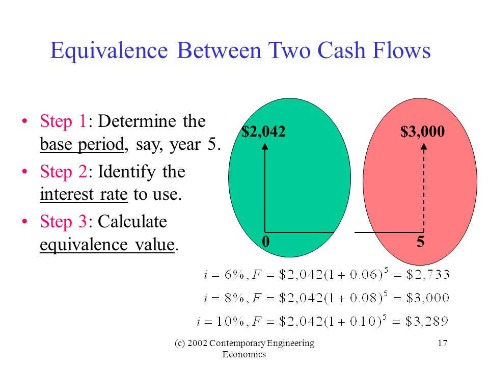 Equivalence Between Two Cash Flows