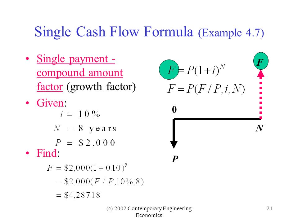 Single Cash Flow Formula (Example 4.7)