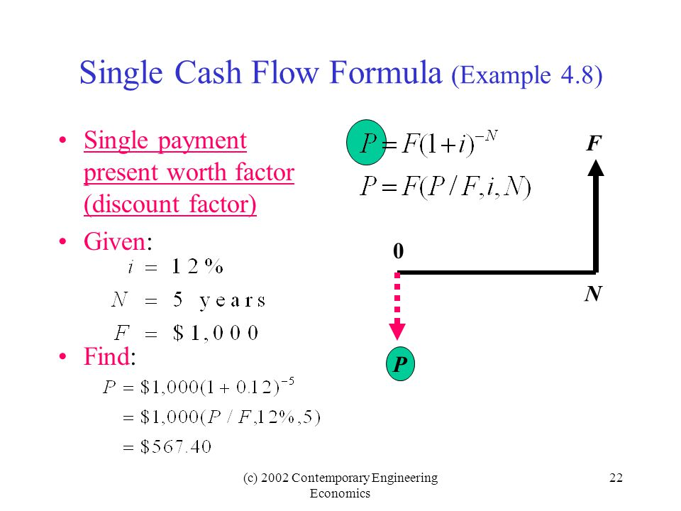 Single Cash Flow Formula (Example 4.8)