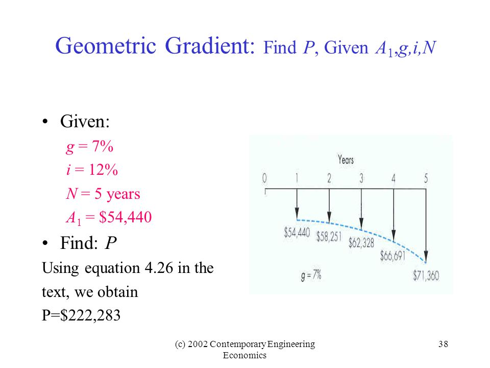Geometric Gradient: Find P, Given A1,g,i,N