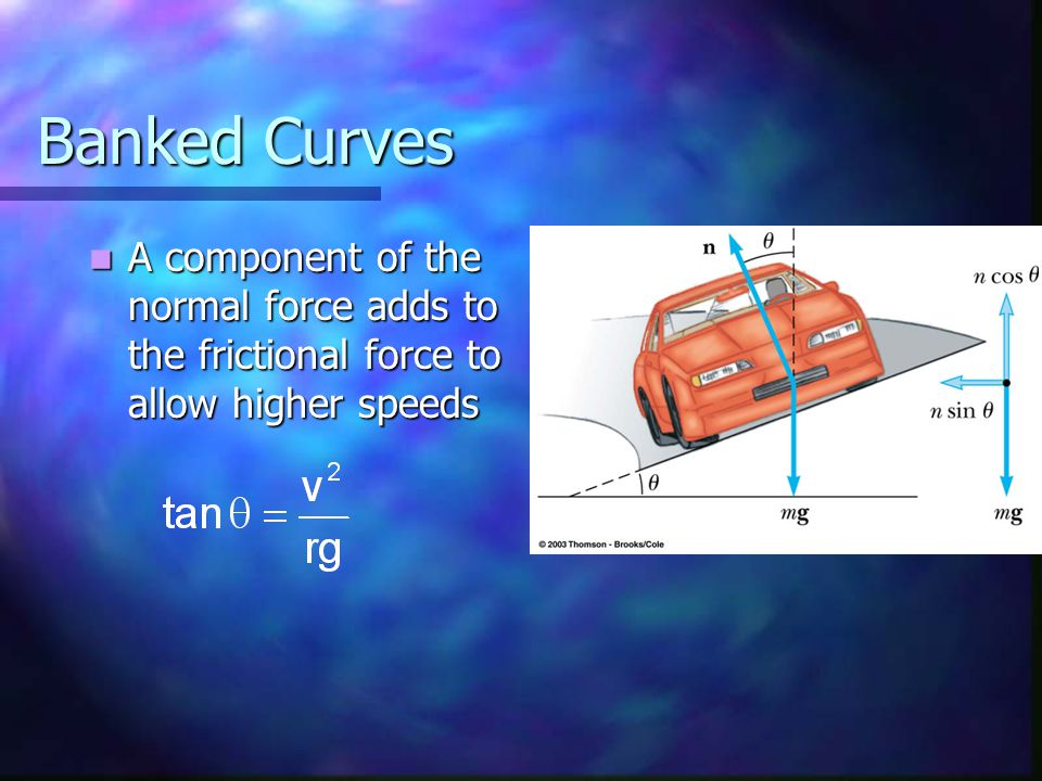 Banked Curves A component of the normal force adds to the frictional force to allow higher speeds