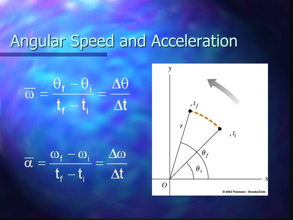 Angular Speed and Acceleration