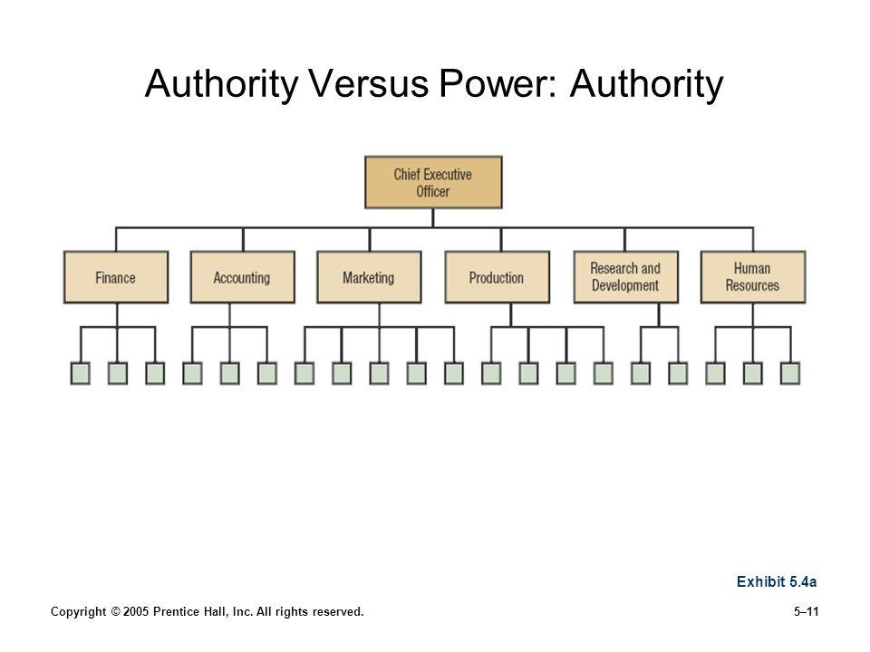 Authority Versus Power: Authority