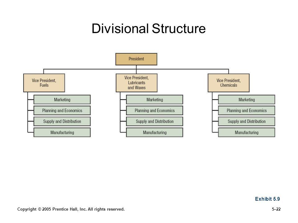 Divisional Structure Exhibit 5.9