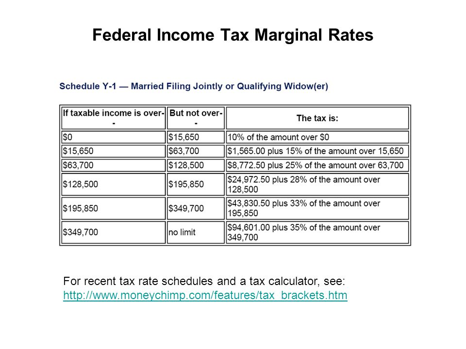 how to calculate marginal tax rate economics pdf