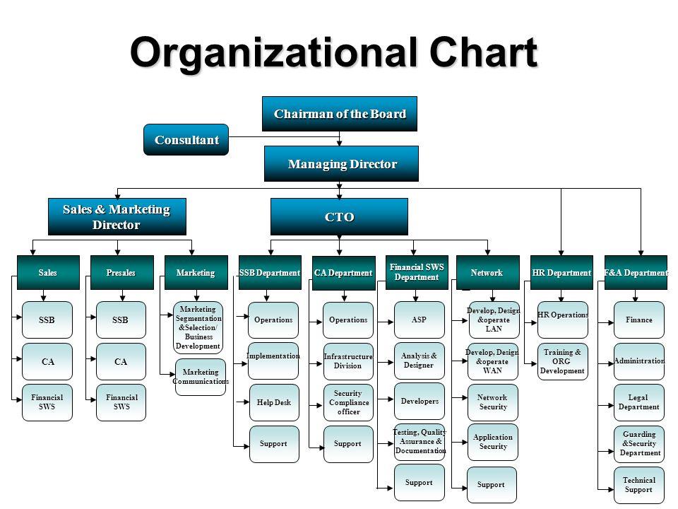 nile information technology � nit application service