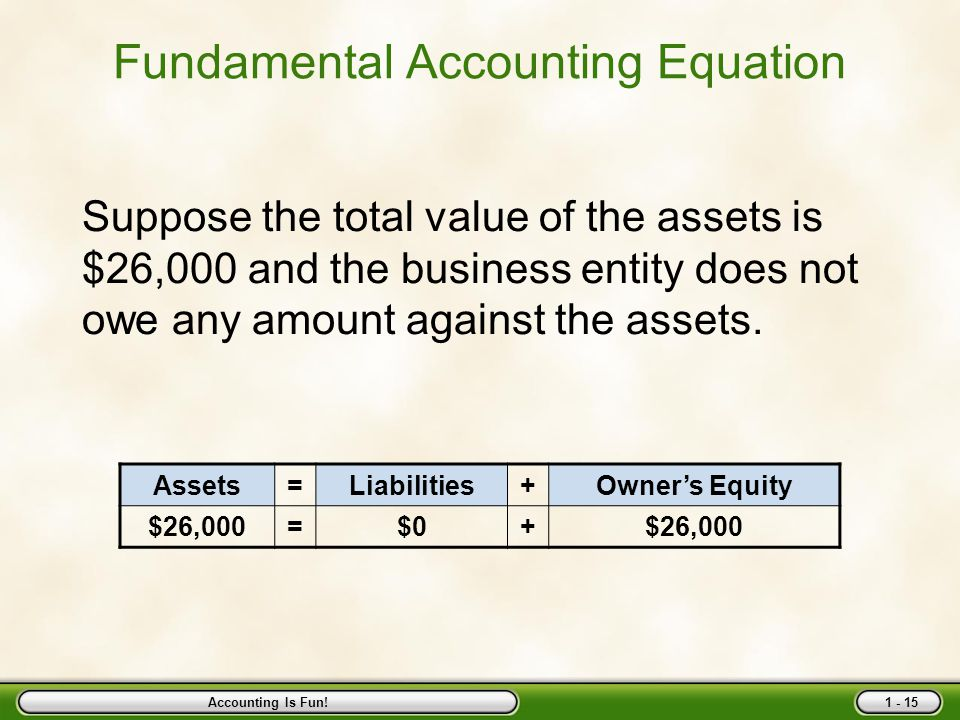 "accounting is fun 2 thoughts on "" what's so important and interesting about accounting "" marcus fun illustration/metaphor for some econ and stats concepts:."