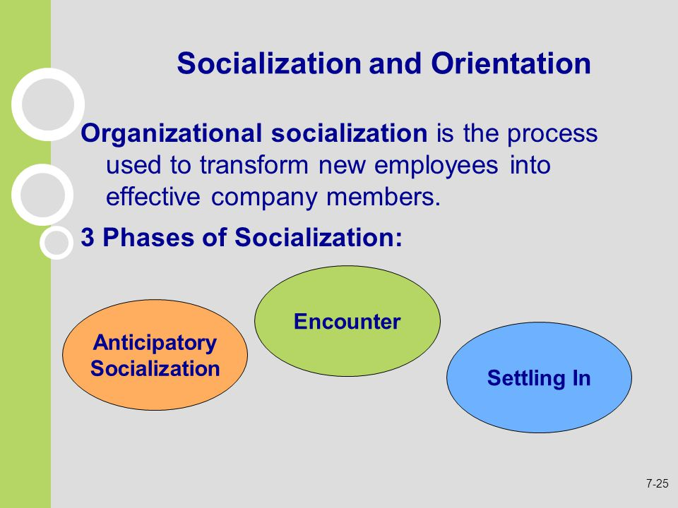 anticipatory socialization work Anticipatory socialization any process in which an individual endeavours to remodel his or her social behaviour in the expectation of gaining entry to and acceptability in a higher social status or class than that currently occupied.
