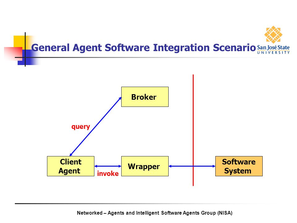 intelligent software agent Intelligent software agent - download as word doc (doc), pdf file (pdf), text file (txt) or read online.