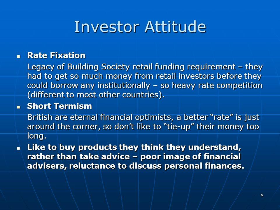 Investor Attitude Rate Fixation