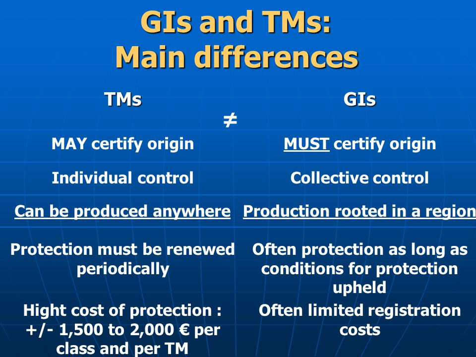 GIs and TMs: Main differences