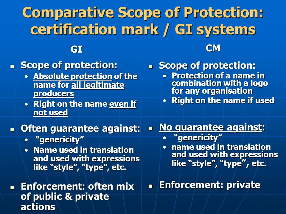 Comparative Scope of Protection: certification mark / GI systems