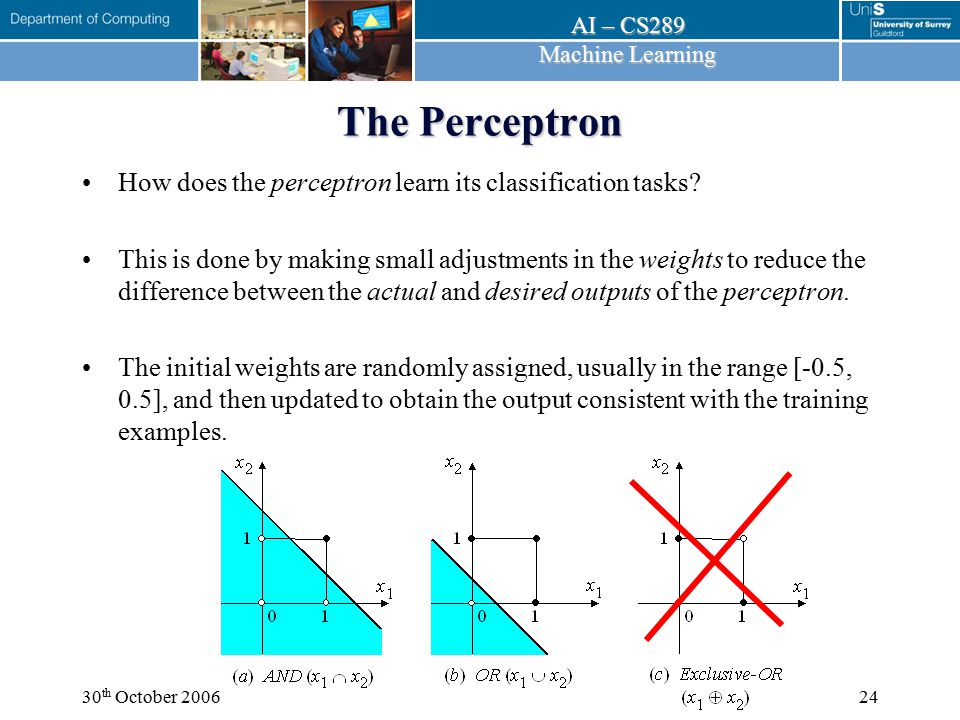 The Perceptron How does the perceptron learn its classification tasks