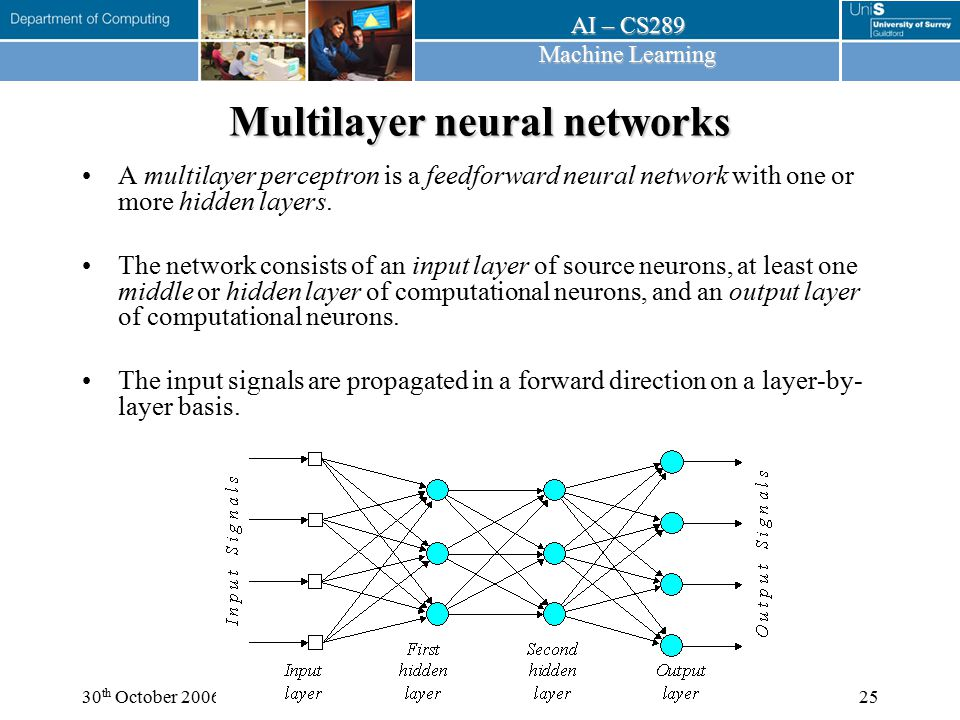 Multilayer neural networks