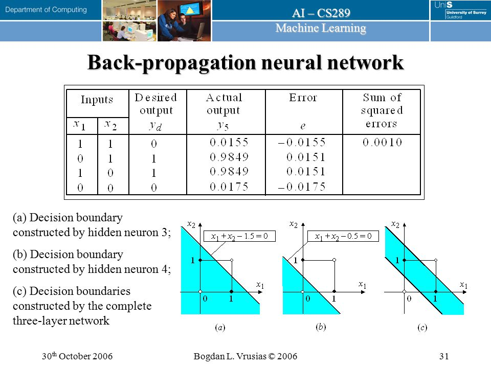 Back-propagation neural network