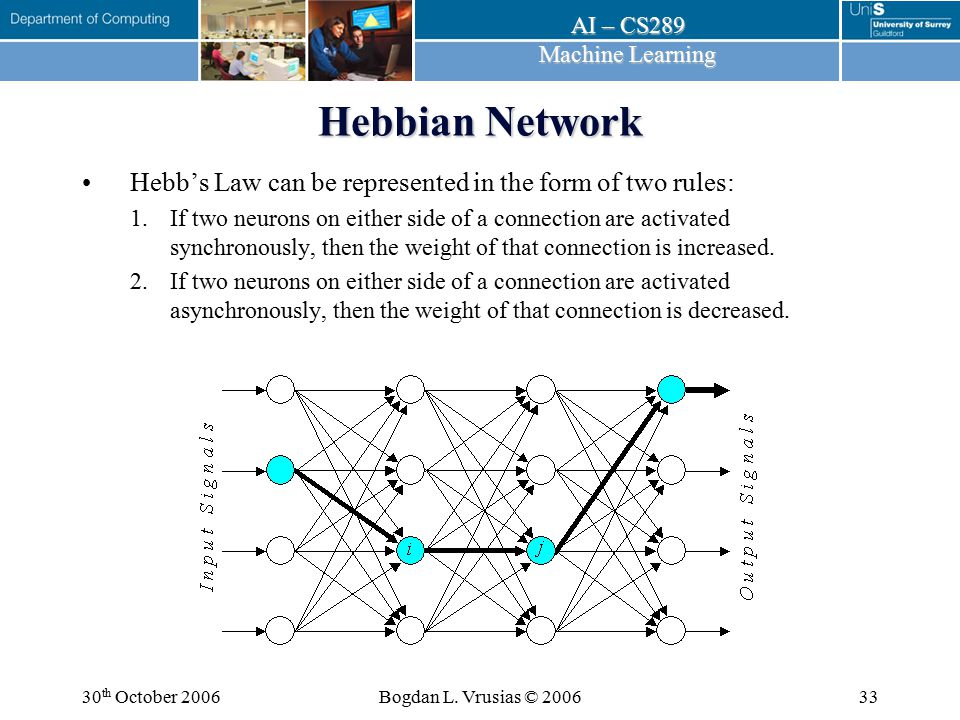 Hebbian Network Hebb's Law can be represented in the form of two rules: