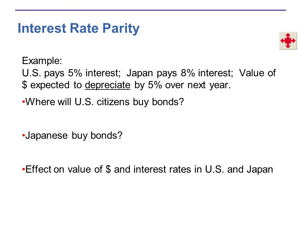 Interest Rate Parity Example: U.S. pays 5% interest; Japan pays 8% interest; Value of $ expected to depreciate by 5% over next year.