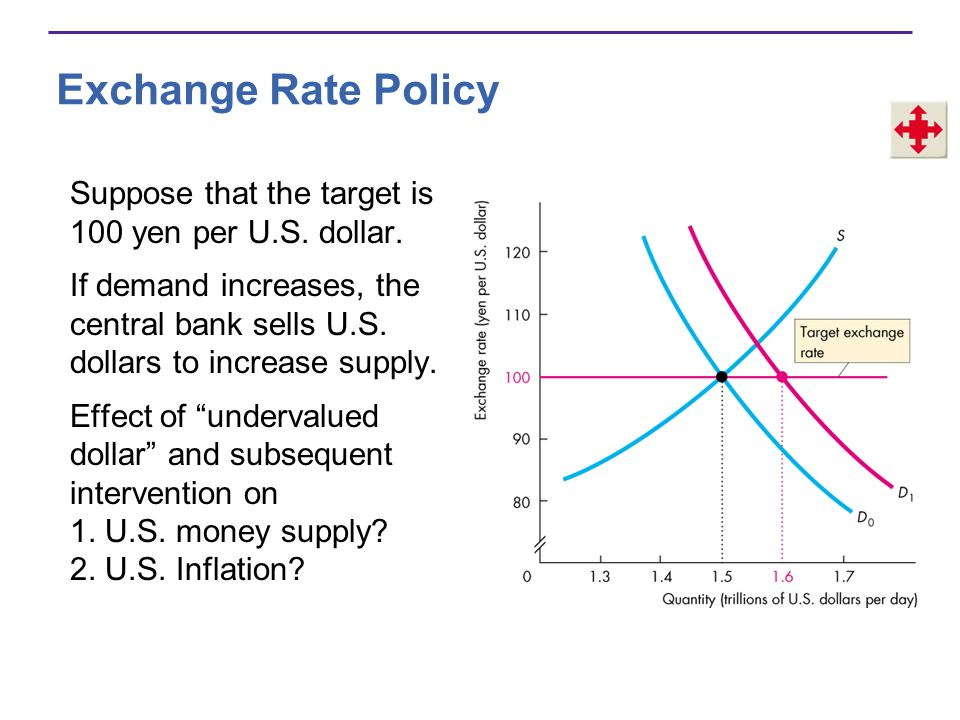 Exchange Rate Policy Suppose that the target is 100 yen per U.S. dollar.