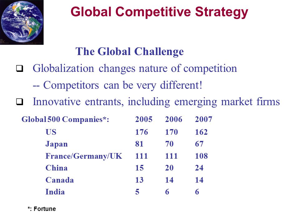 spulber star analysis Global competitive strategy ebook: daniel f spulber: amazonin: kindle store amazon try prime kindle store go search hello sign in your orders sign .
