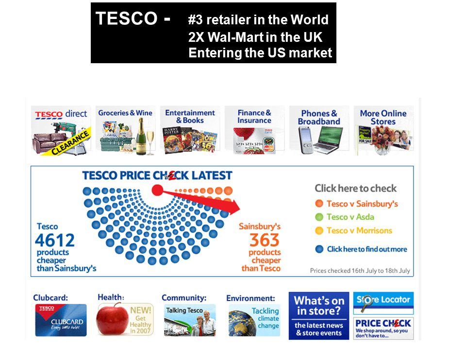 tesco entering the us market Tesco gave americans everything they asked for with fresh & easy tesco's foray, and failure, in the us a cautionary tale about the misuse of data fresh & easy's sterilized farmer's market was innocuous and tested well.