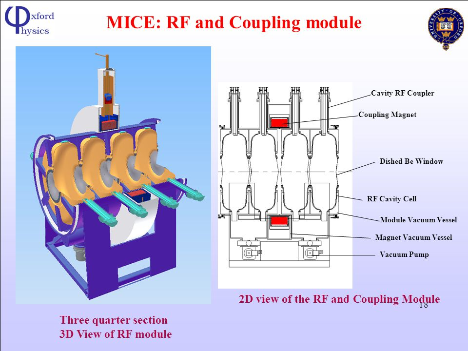 MICE: RF and Coupling module