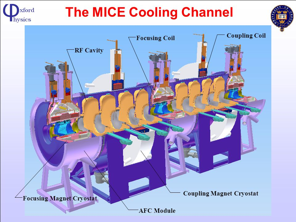 The MICE Cooling Channel