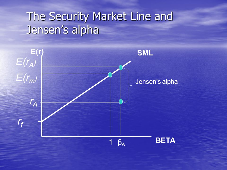 The Security Market Line and Jensen's alpha