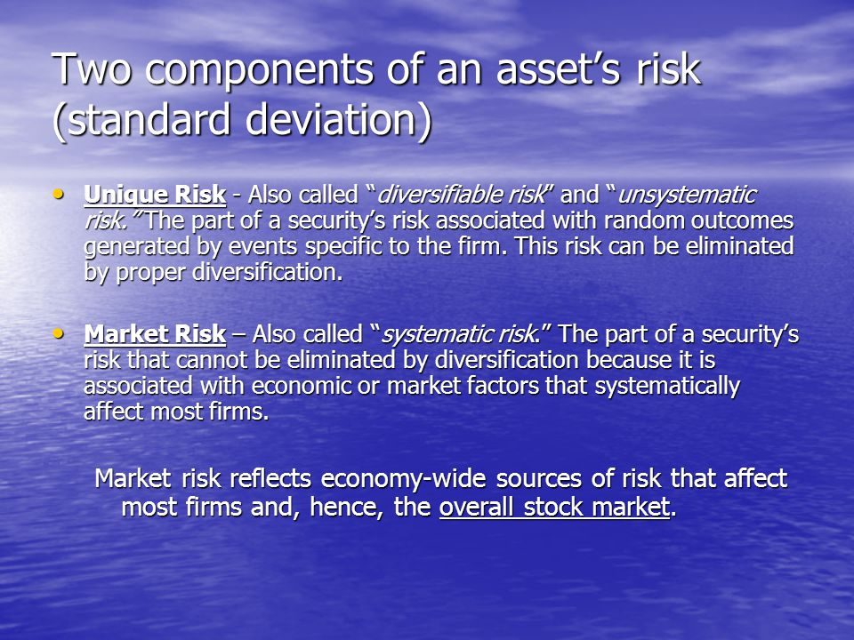 Two components of an asset's risk (standard deviation)