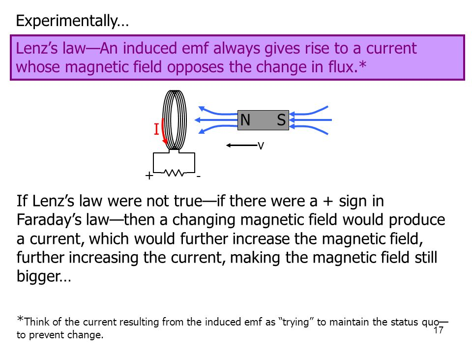 lenzs law and magnetic flux essay