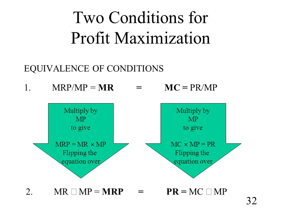 marginal equivalence condition Marginal revenue, marginal cost, and profit maximization pp 262-8 revenue is a curve, showing that a firm can only sell more if it lowers its price.