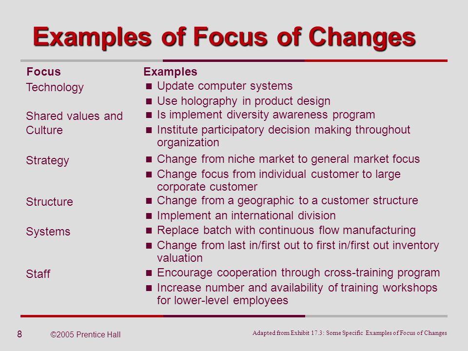organizational development and transformation