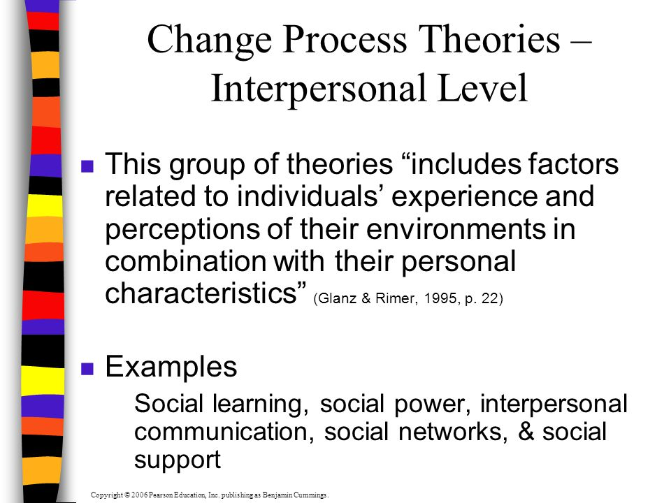 theoretical change methods The basic principles are universal and there are a wideread more behaviour change – guides to approaches and theories   tools of change: proven methods for .
