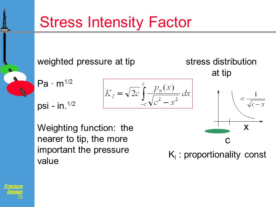 stress intensity factor Geometry correction factors relate the stress intensity factor for a crack in any arbitrary geometry to that of a crack in an infinite plate,.