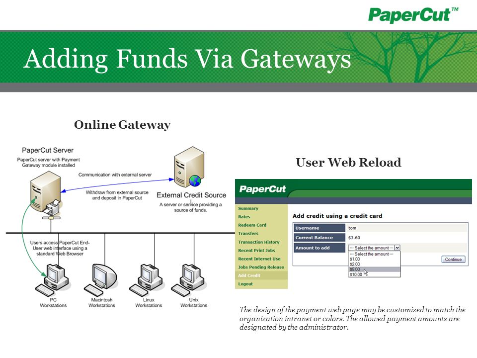 Adding Funds Via Gateways