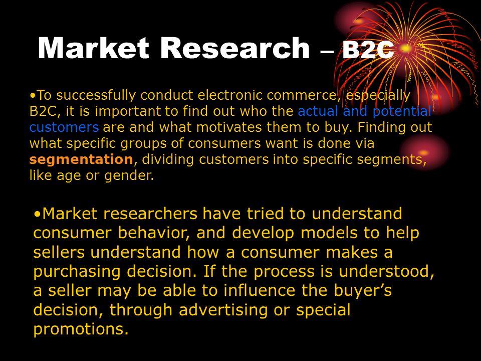 Market Research – B2C