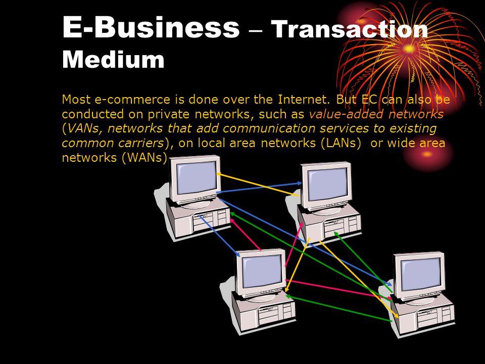 E-Business – Transaction Medium