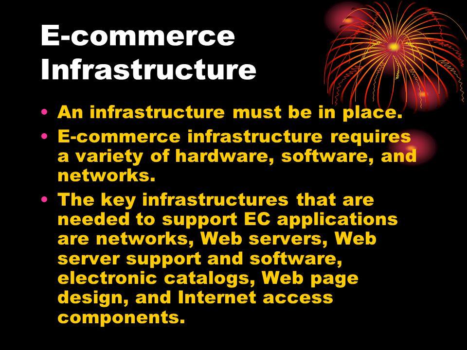 E-commerce Infrastructure