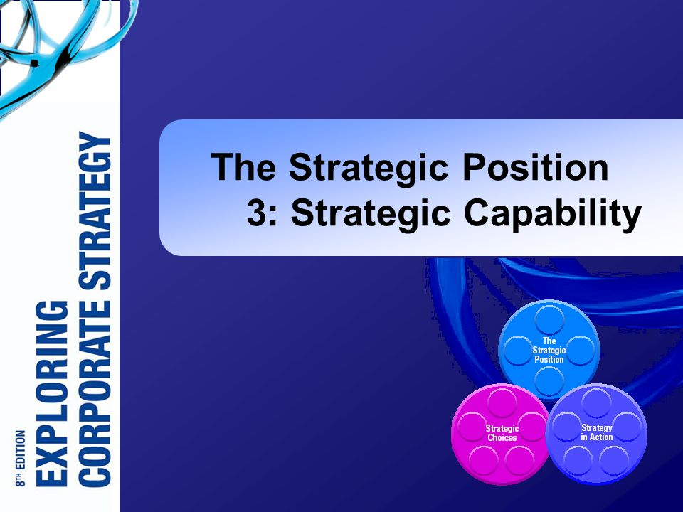 What is Strategy? An Introduction to Strategic Positioning and Fit