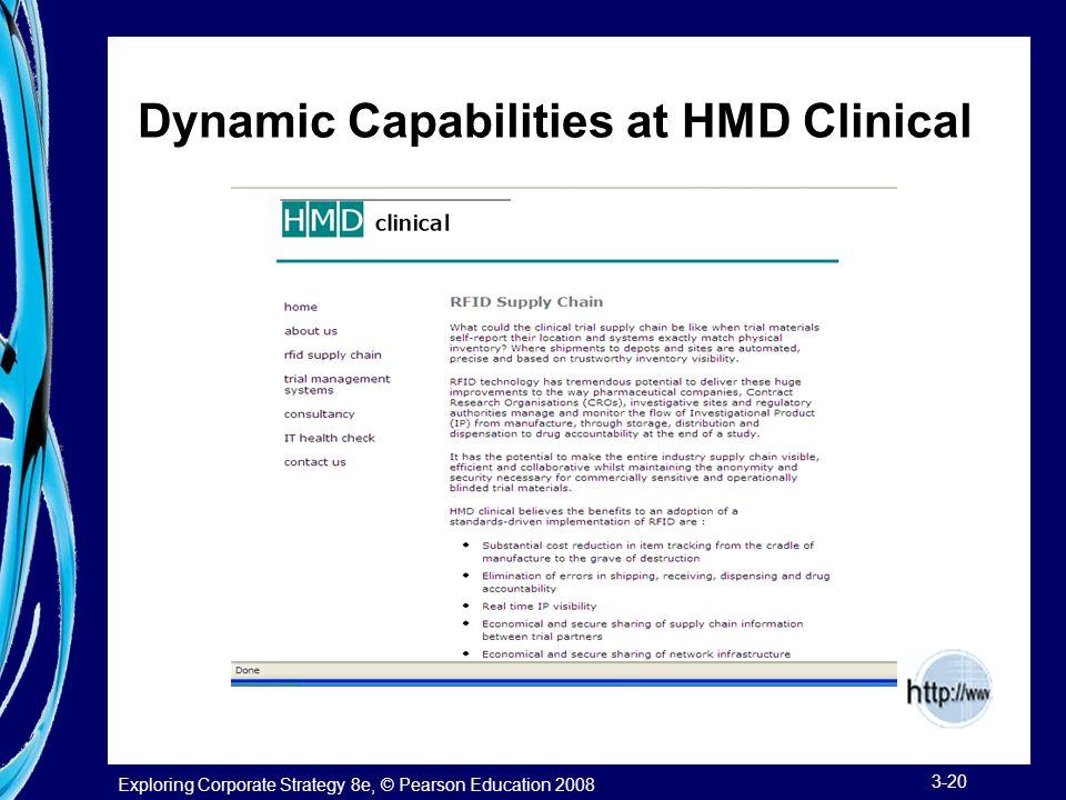 strategic process dynamic capabilities