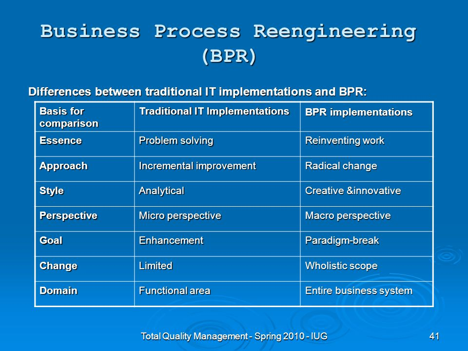 bpr information system Ca-bpr business process reengineering is a  or improved quality including a potential need driven by large scale system  bpr also organizes information.