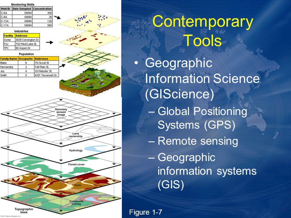 global positioning systems and geographic information Wet also utilizes environmental systems research institute, inc (esri) products such as arc/info and arcgis to build and maintain geographic information systems (giss) that incorporate gps data.