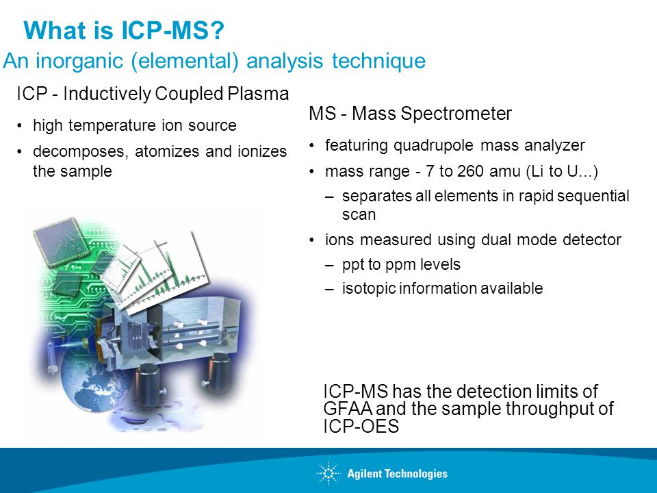 an introduction to the analysis of mass An excerpt from lcgc's e-learning tutorial on quadrupole mass analysers at chromacademycom.