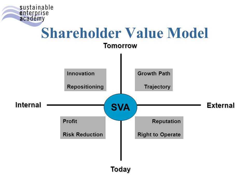 shareholder model Shareholders agreement: download & use this sample template to help build a shareholders agreement for your startup entrepreneur's toolkit, mars.