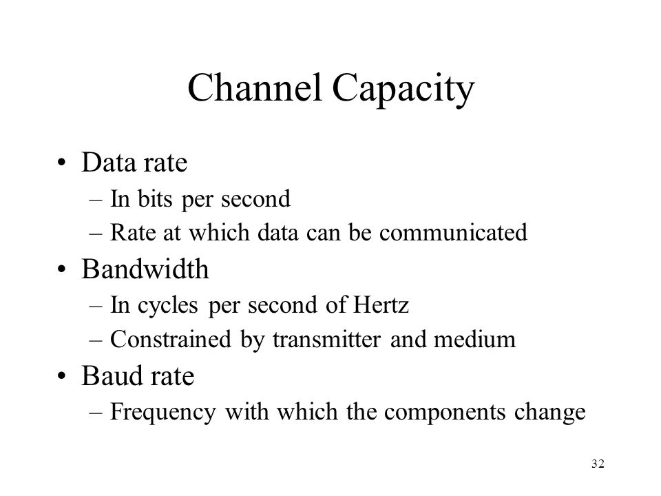 Channel Capacity Data rate Bandwidth Baud rate In bits per second