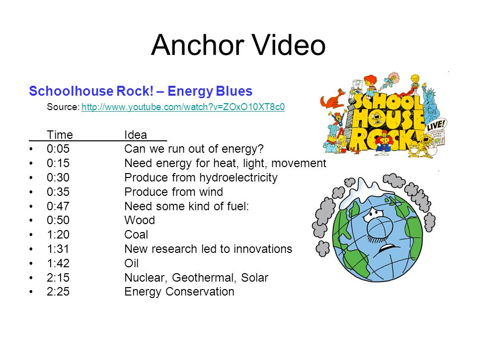Anchor Video Schoolhouse Rock! – Energy Blues